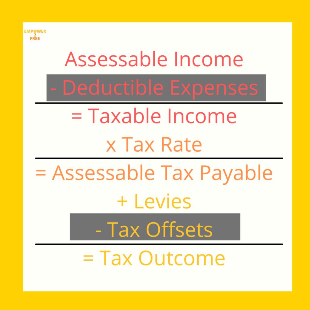 Tax Life Skills Full Formula